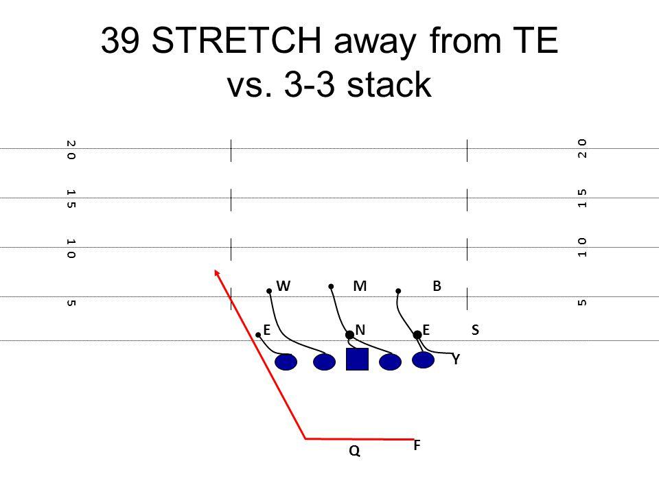 39 STRETCH away from TE vs. 3-3 stack F E Y 5 1 0 1 5 2 0 1 5 1 0 5 N B E M S W Q