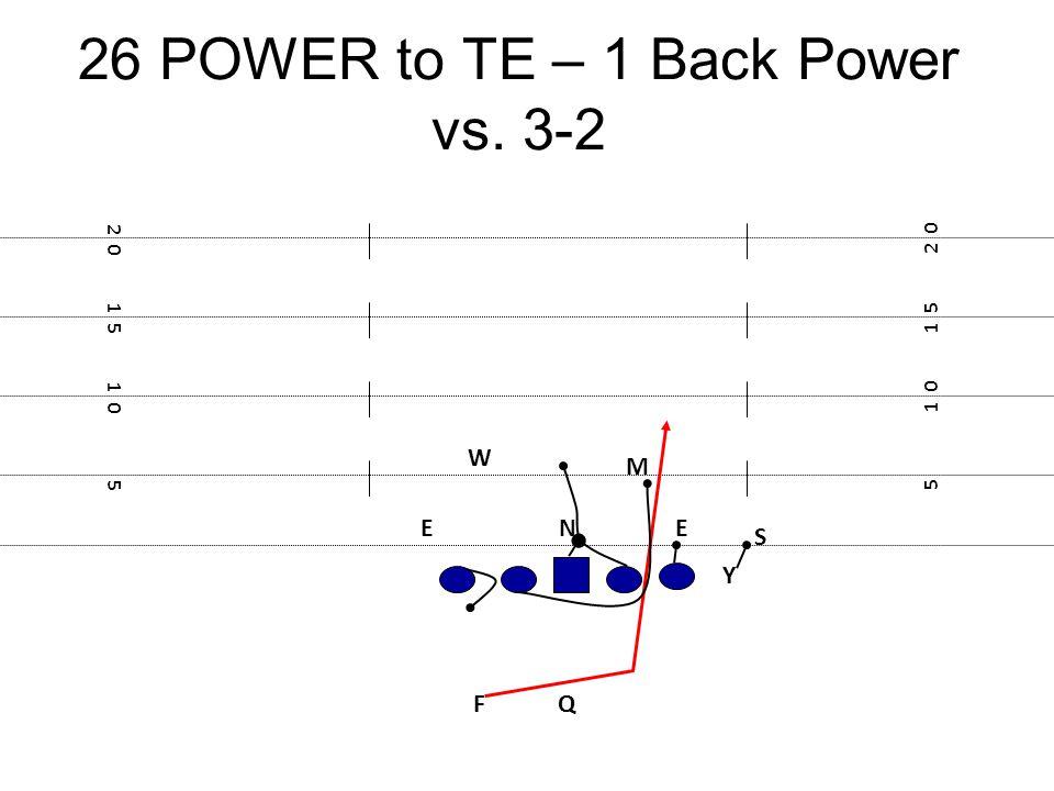 26 POWER to TE – 1 Back Power vs. 3-2 F E Y 5 1 0 1 5 2 0 1 5 1 0 5 NE M S W Q