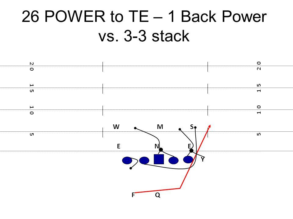26 POWER to TE – 1 Back Power vs. 3-3 stack F E Y 5 1 0 1 5 2 0 1 5 1 0 5 NE MSW Q