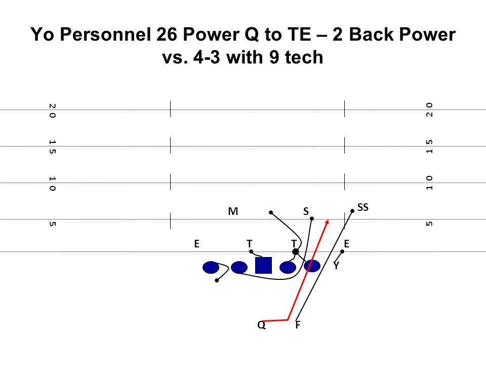 Yo Personnel 26 Power Q to TE – 2 Back Power vs. 4-3 with 9 tech F E Y 5 1 0 1 5 2 0 1 5 1 0 5 TTE MS Q SS