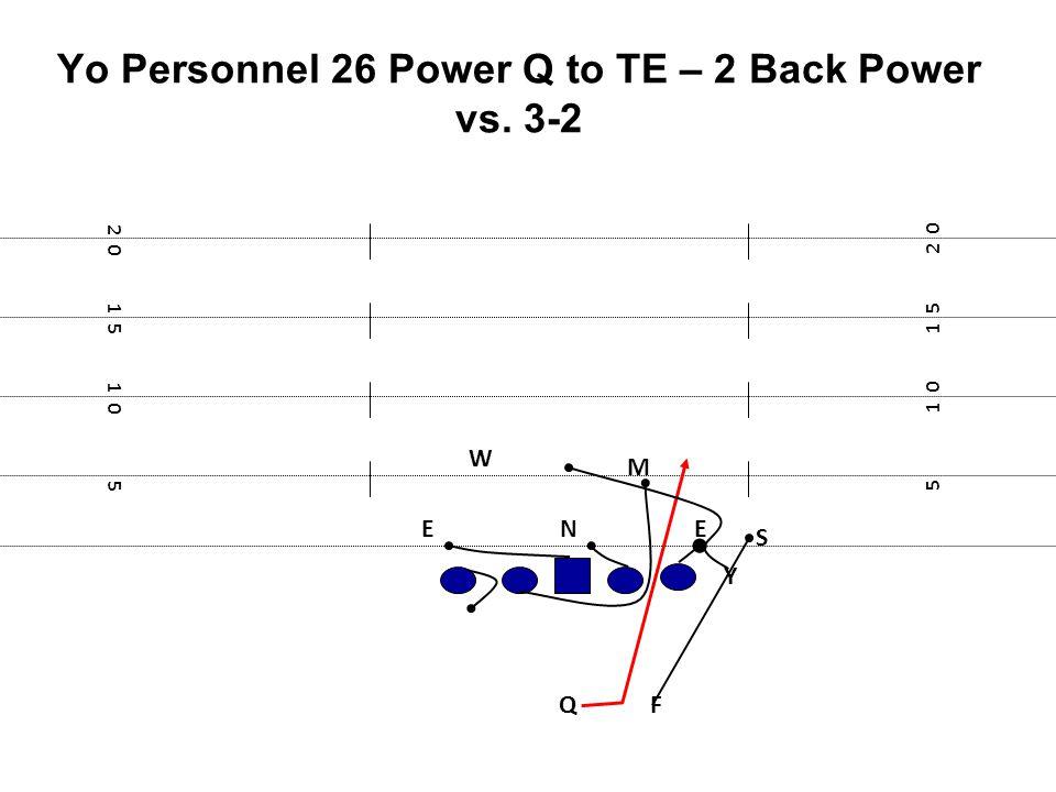 Yo Personnel 26 Power Q to TE – 2 Back Power vs. 3-2 F E Y 5 1 0 1 5 2 0 1 5 1 0 5 NE M S W Q