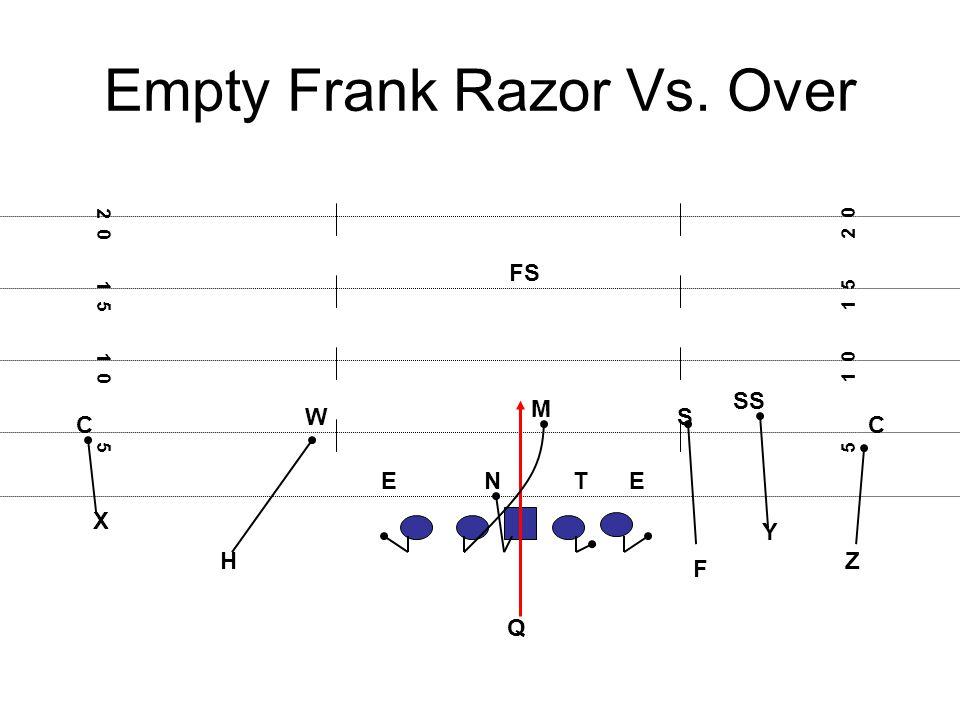 Empty Frank Razor Vs. Over X F E Q Z Y 5 1 0 1 5 2 0 1 5 1 0 5 H NTE M WS C SS FS C