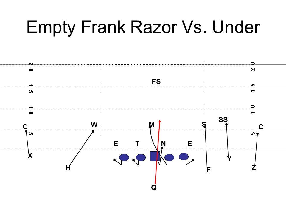 Empty Frank Razor Vs. Under X F E Q Z Y 5 1 0 1 5 2 0 1 5 1 0 5 H NTE MWS C SS FS C