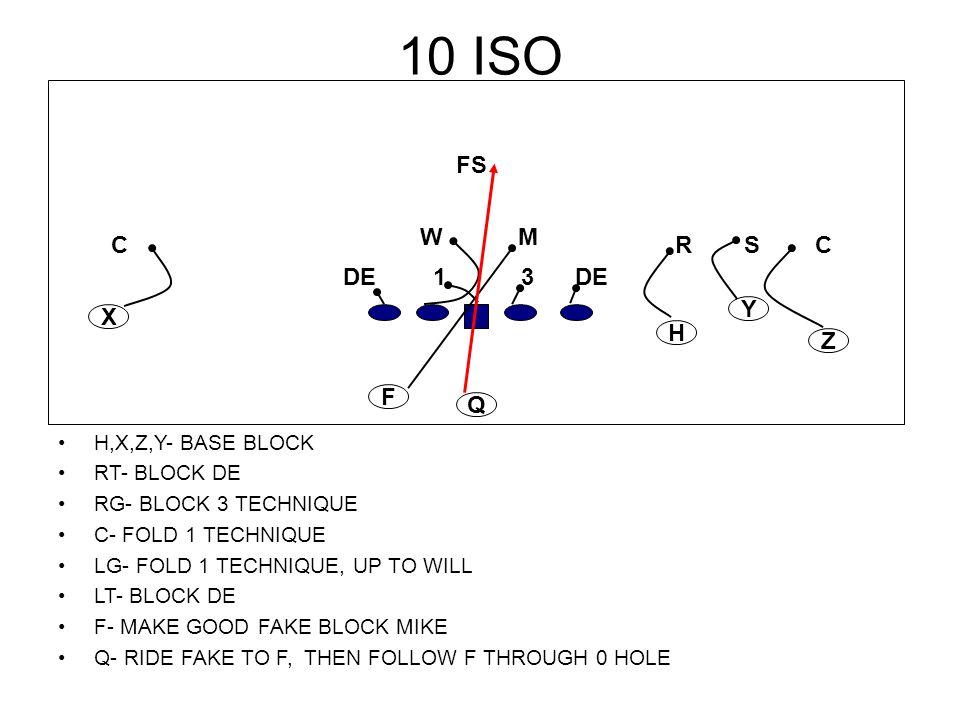 10 ISO H,X,Z,Y- BASE BLOCK RT- BLOCK DE RG- BLOCK 3 TECHNIQUE C- FOLD 1 TECHNIQUE LG- FOLD 1 TECHNIQUE, UP TO WILL LT- BLOCK DE F- MAKE GOOD FAKE BLOC