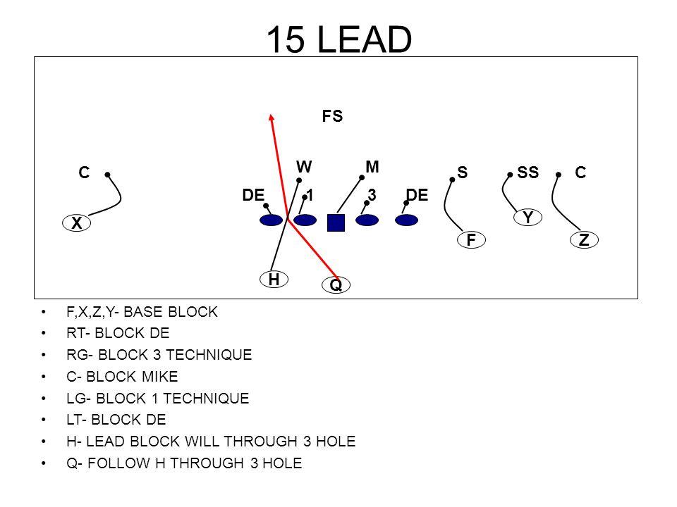 15 LEAD F,X,Z,Y- BASE BLOCK RT- BLOCK DE RG- BLOCK 3 TECHNIQUE C- BLOCK MIKE LG- BLOCK 1 TECHNIQUE LT- BLOCK DE H- LEAD BLOCK WILL THROUGH 3 HOLE Q- F