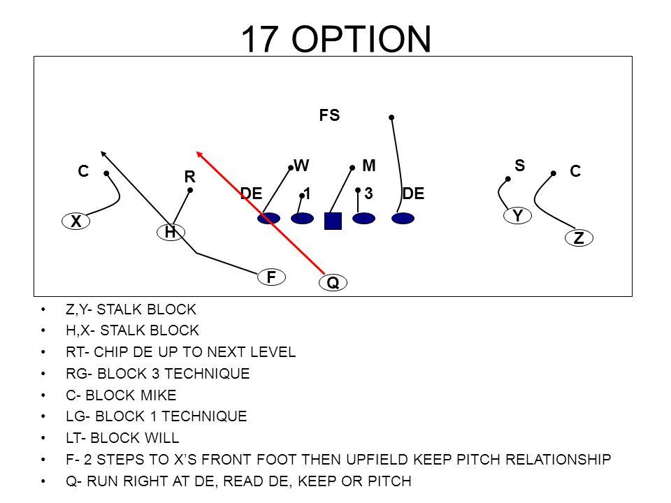17 OPTION Z,Y- STALK BLOCK H,X- STALK BLOCK RT- CHIP DE UP TO NEXT LEVEL RG- BLOCK 3 TECHNIQUE C- BLOCK MIKE LG- BLOCK 1 TECHNIQUE LT- BLOCK WILL F- 2