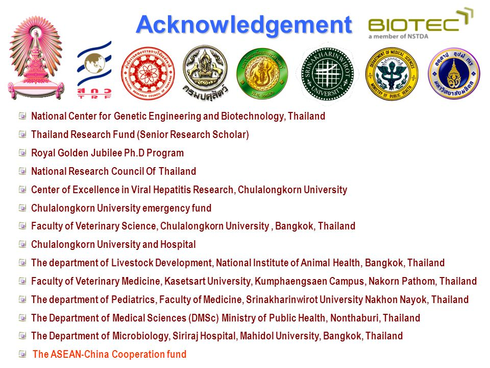 Acknowledgement National Center for Genetic Engineering and Biotechnology, Thailand Thailand Research Fund (Senior Research Scholar) Royal Golden Jubilee Ph.D Program National Research Council Of Thailand Center of Excellence in Viral Hepatitis Research, Chulalongkorn University Chulalongkorn University emergency fund Faculty of Veterinary Science, Chulalongkorn University, Bangkok, Thailand Chulalongkorn University and Hospital The department of Livestock Development, National Institute of Animal Health, Bangkok, Thailand Faculty of Veterinary Medicine, Kasetsart University, Kumphaengsaen Campus, Nakorn Pathom, Thailand The department of Pediatrics, Faculty of Medicine, Srinakharinwirot University Nakhon Nayok, Thailand The Department of Medical Sciences (DMSc) Ministry of Public Health, Nonthaburi, Thailand The Department of Microbiology, Siriraj Hospital, Mahidol University, Bangkok, Thailand The ASEAN-China Cooperation fund
