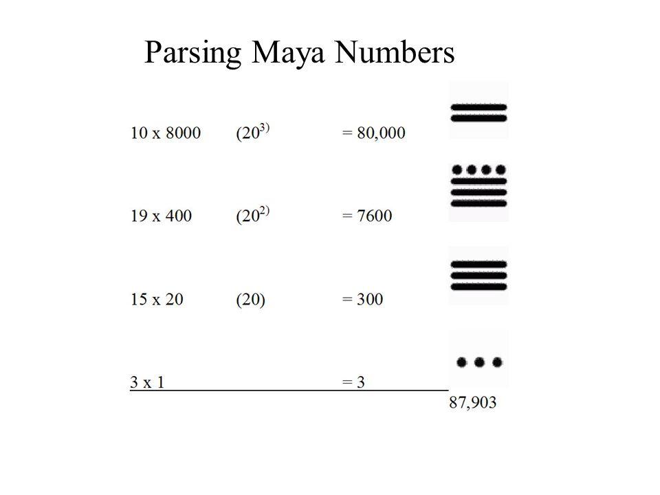 Parsing Maya Numbers