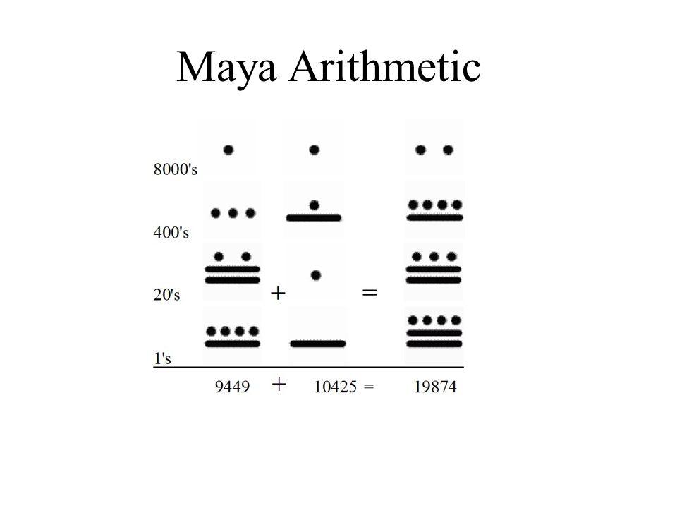 Maya Arithmetic