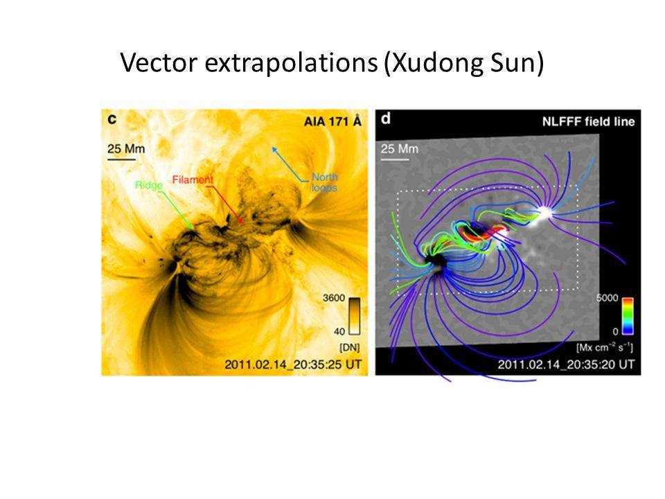 Vector extrapolations (Xudong Sun)