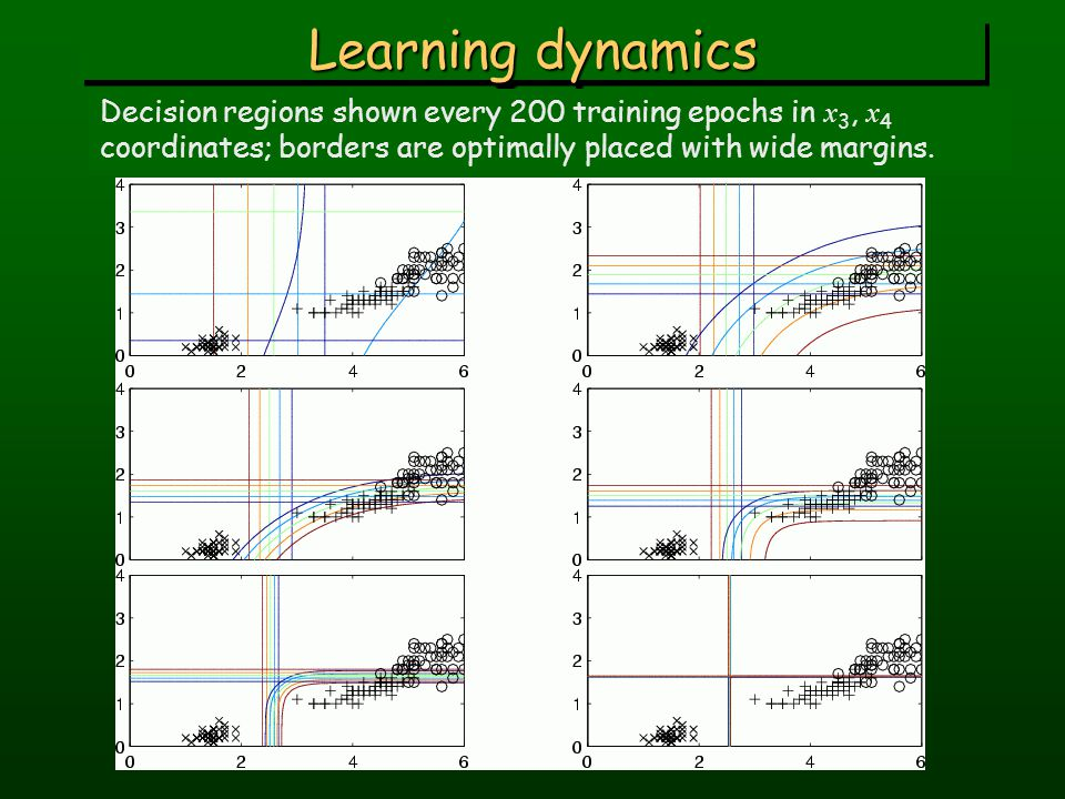 Learning dynamics Decision regions shown every 200 training epochs in x 3, x 4 coordinates; borders are optimally placed with wide margins.