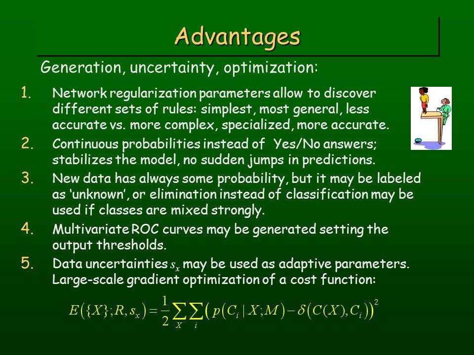 AdvantagesAdvantages Generation, uncertainty, optimization: 1.
