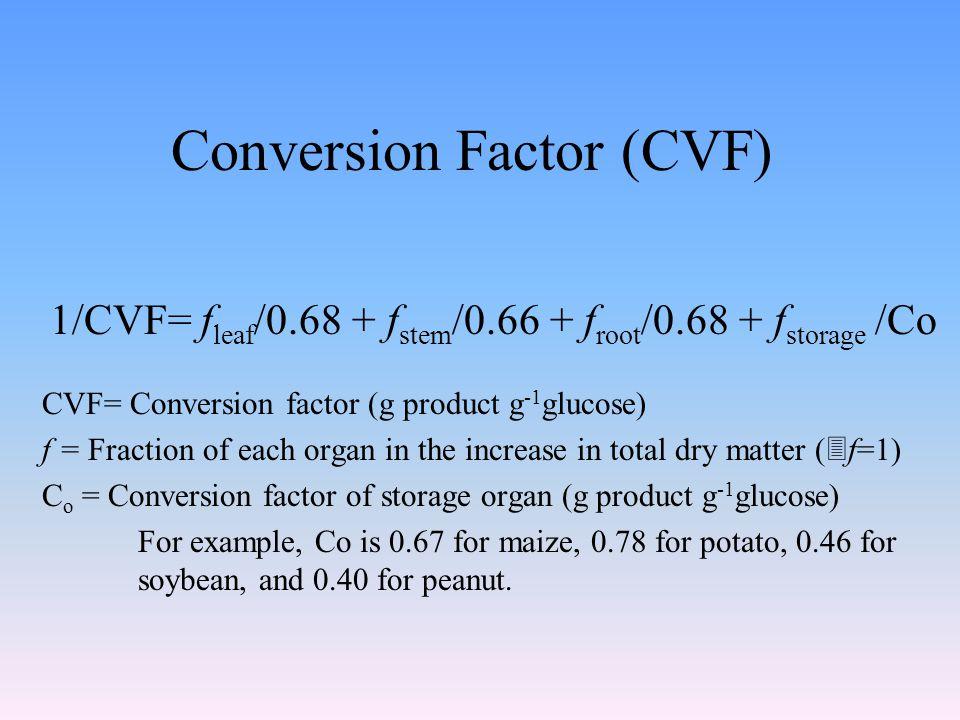 Conversion Factor (CVF) 1/CVF= f leaf /0.68 + f stem /0.66 + f root /0.68 + f storage /Co CVF= Conversion factor (g product g -1 glucose) f = Fraction