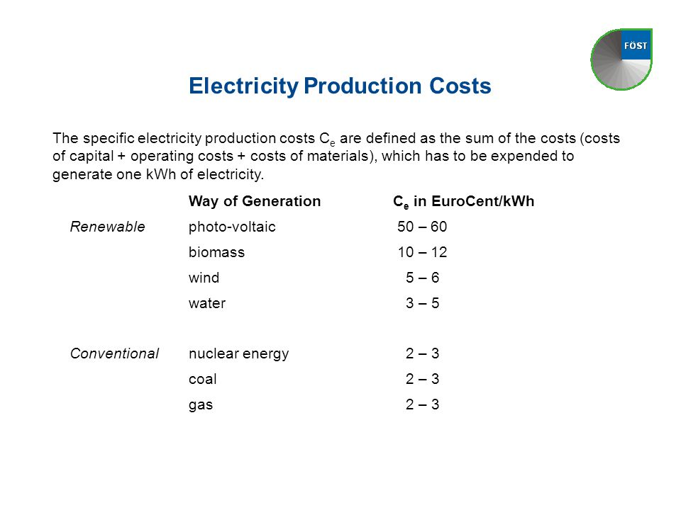 Electricity Production Costs The specific electricity production costs C e are defined as the sum of the costs (costs of capital + operating costs + c