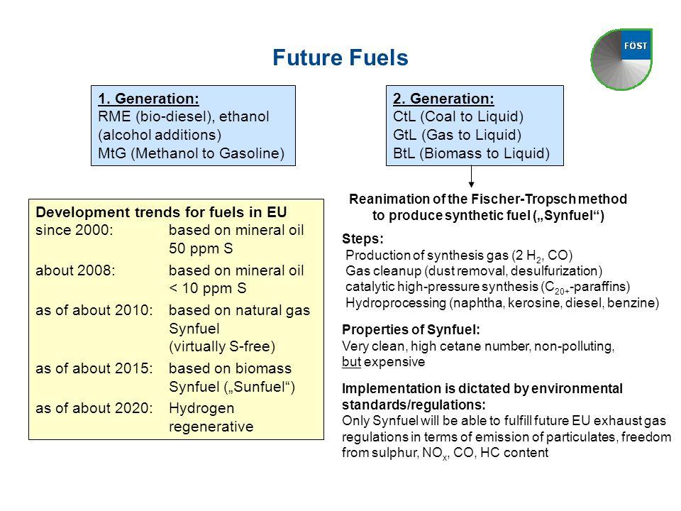Future Fuels 1.