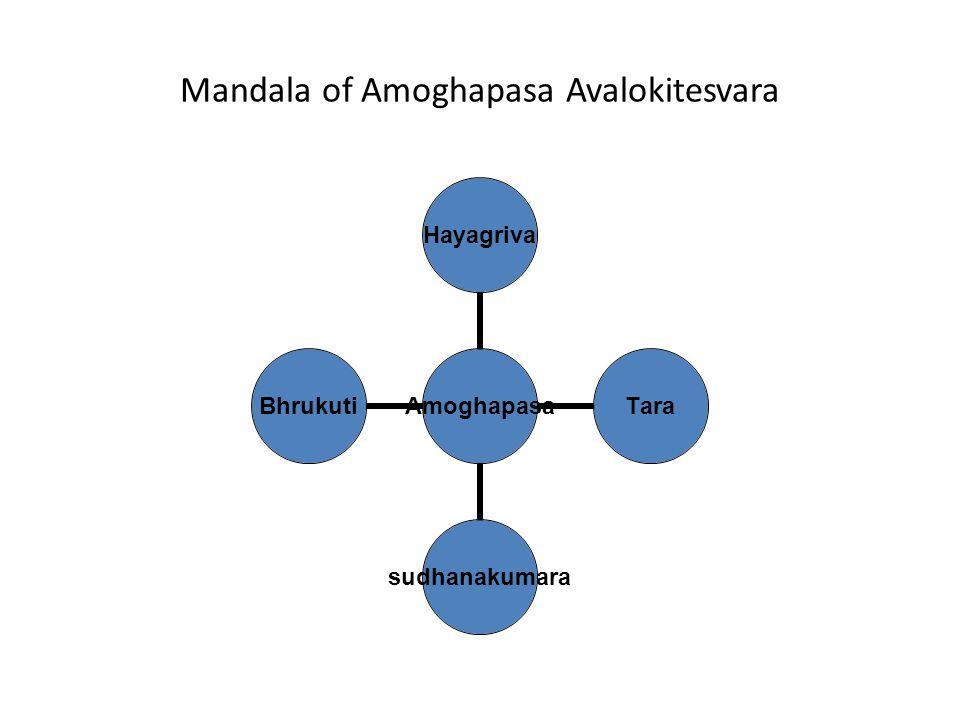 Mandala of Amoghapasa Avalokitesvara Amoghapasa HayagrivaTarasudhanakumaraBhrukuti