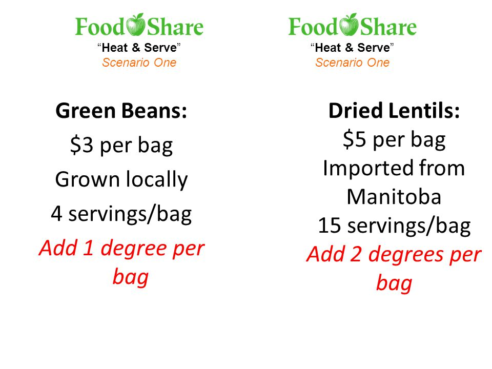 Heat & Serve Scenario One Heat & Serve Scenario One Green Beans: $3 per bag Grown locally 4 servings/bag Add 1 degree per bag Dried Lentils: $5 per bag Imported from Manitoba 15 servings/bag Add 2 degrees per bag