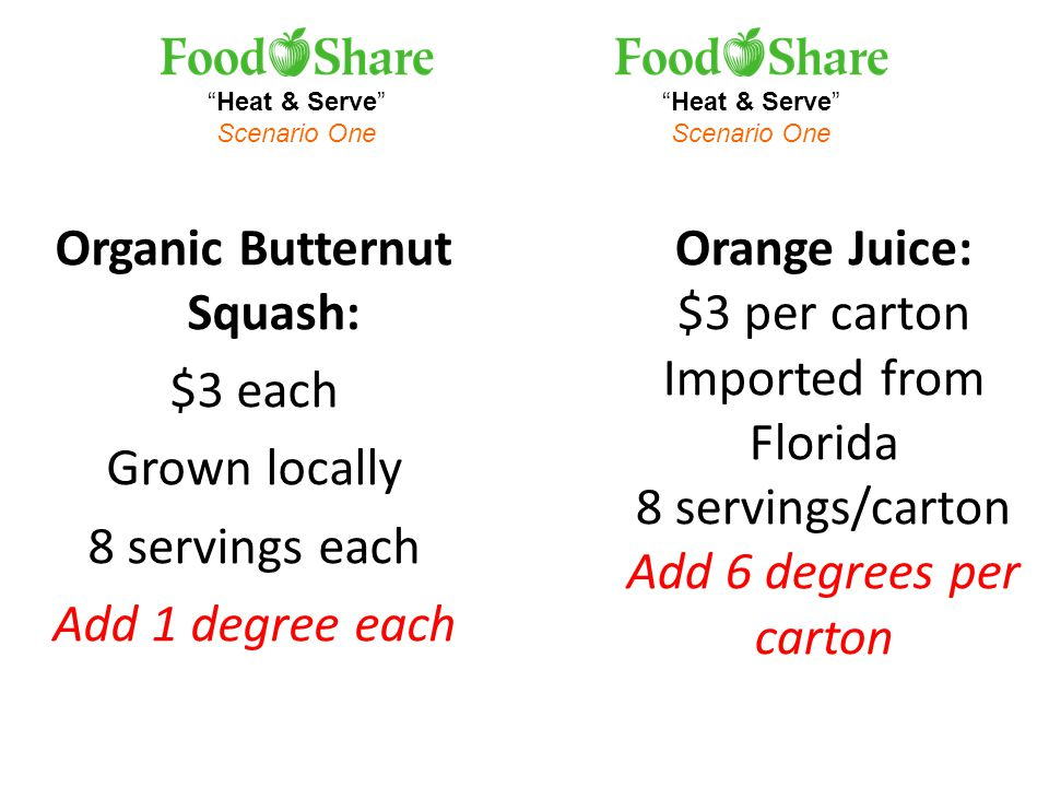 Heat & Serve Scenario One Heat & Serve Scenario One Orange Juice: $3 per carton Imported from Florida 8 servings/carton Add 6 degrees per carton Organic Butternut Squash: $3 each Grown locally 8 servings each Add 1 degree each