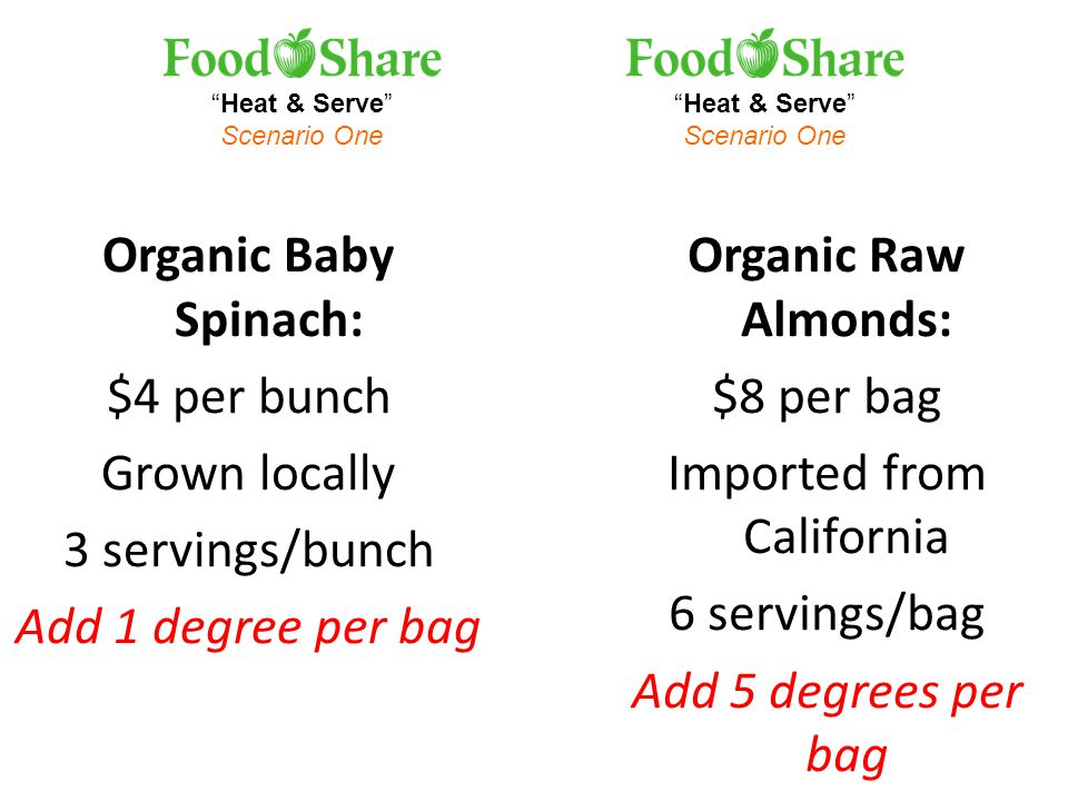 Heat & Serve Scenario One Heat & Serve Scenario One Organic Raw Almonds: $8 per bag Imported from California 6 servings/bag Add 5 degrees per bag Organic Baby Spinach: $4 per bunch Grown locally 3 servings/bunch Add 1 degree per bag