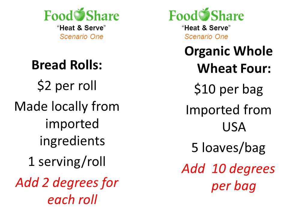 Heat & Serve Scenario One Heat & Serve Scenario One Organic Whole Wheat Four: $10 per bag Imported from USA 5 loaves/bag Add 10 degrees per bag Bread Rolls: $2 per roll Made locally from imported ingredients 1 serving/roll Add 2 degrees for each roll