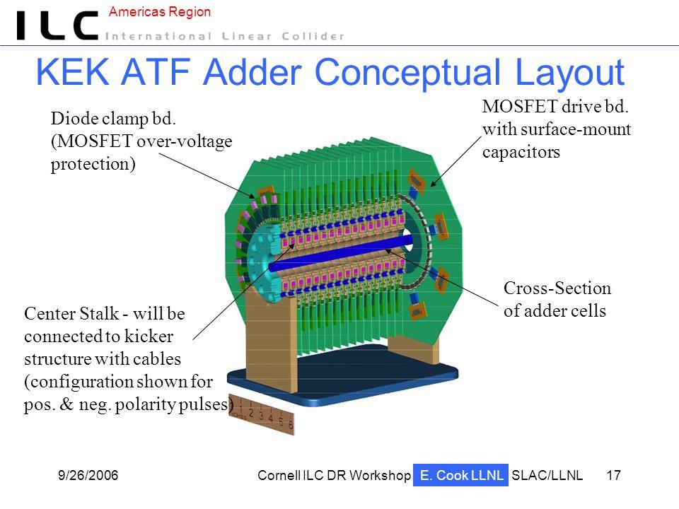 Americas Region 9/26/2006Cornell ILC DR WorkshopSLAC/LLNL 17 KEK ATF Adder Conceptual Layout MOSFET drive bd.