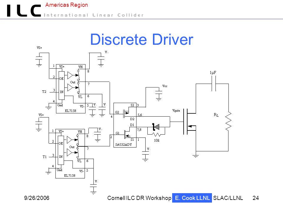Americas Region 9/26/2006Cornell ILC DR WorkshopSLAC/LLNL 24 Discrete Driver E. Cook LLNL