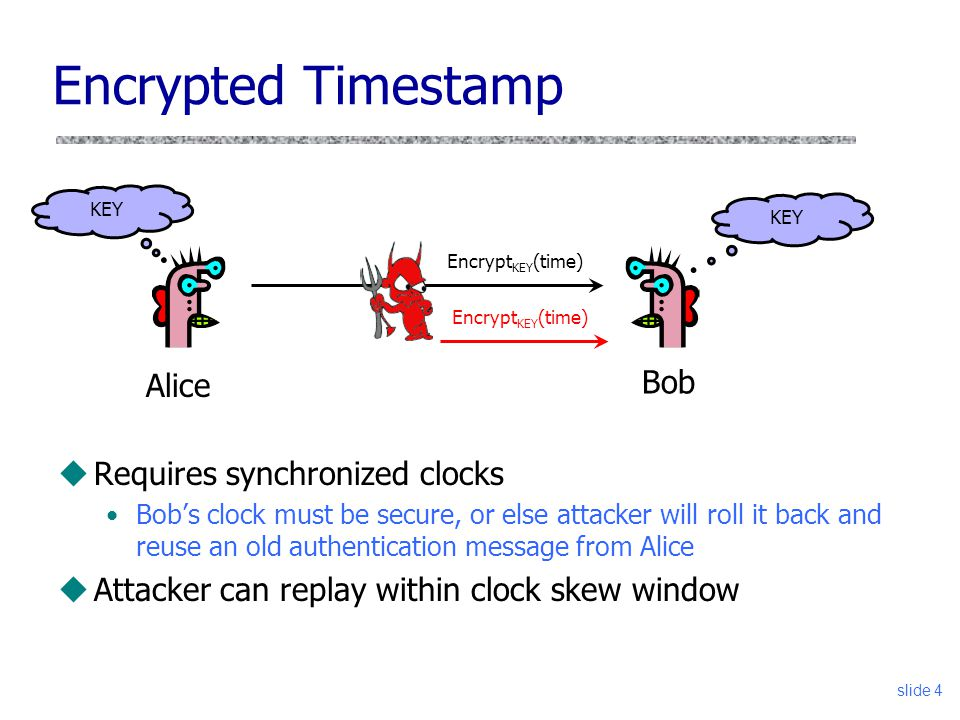slide 4 Encrypted Timestamp Alice Bob KEY Encrypt KEY (time) uRequires synchronized clocks Bob's clock must be secure, or else attacker will roll it back and reuse an old authentication message from Alice uAttacker can replay within clock skew window
