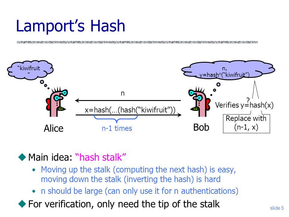 slide 5 Replace with (n-1, x) Lamport's Hash Alice Bob n, y=hash n ( kiwifruit ) x=hash(…(hash( kiwifruit )) kiwifruit n n-1 times Verifies y=hash(x) .