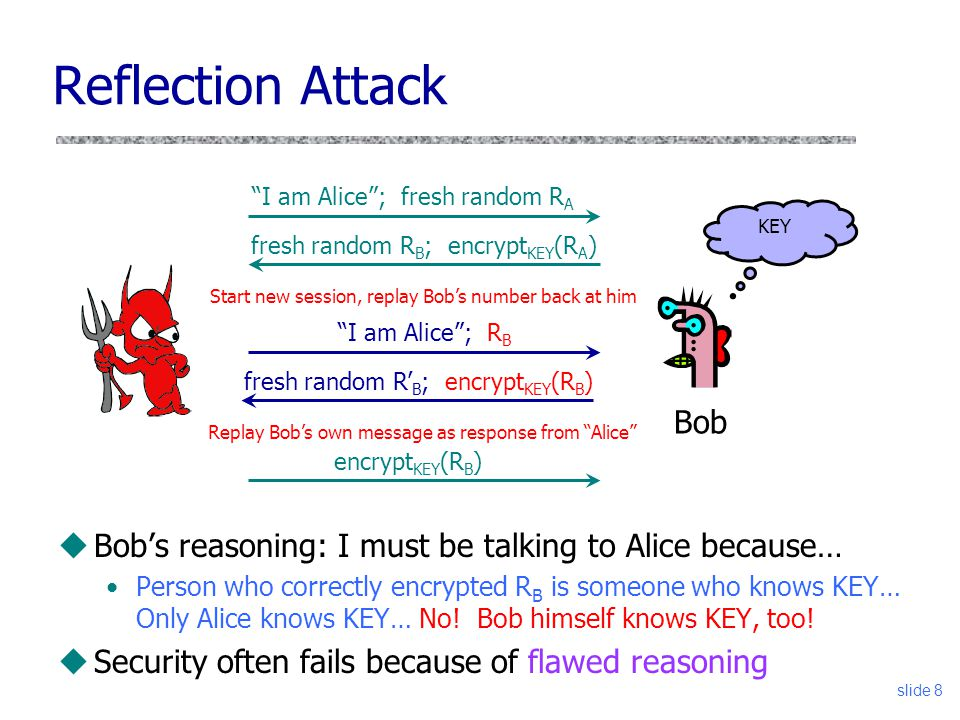 slide 8 Reflection Attack uBob's reasoning: I must be talking to Alice because… Person who correctly encrypted R B is someone who knows KEY… Only Alice knows KEY… No.