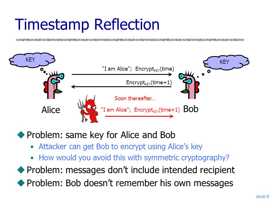 slide 9 Timestamp Reflection Alice Bob KEY I am Alice ; Encrypt KEY (time) uProblem: same key for Alice and Bob Attacker can get Bob to encrypt using Alice's key How would you avoid this with symmetric cryptography.