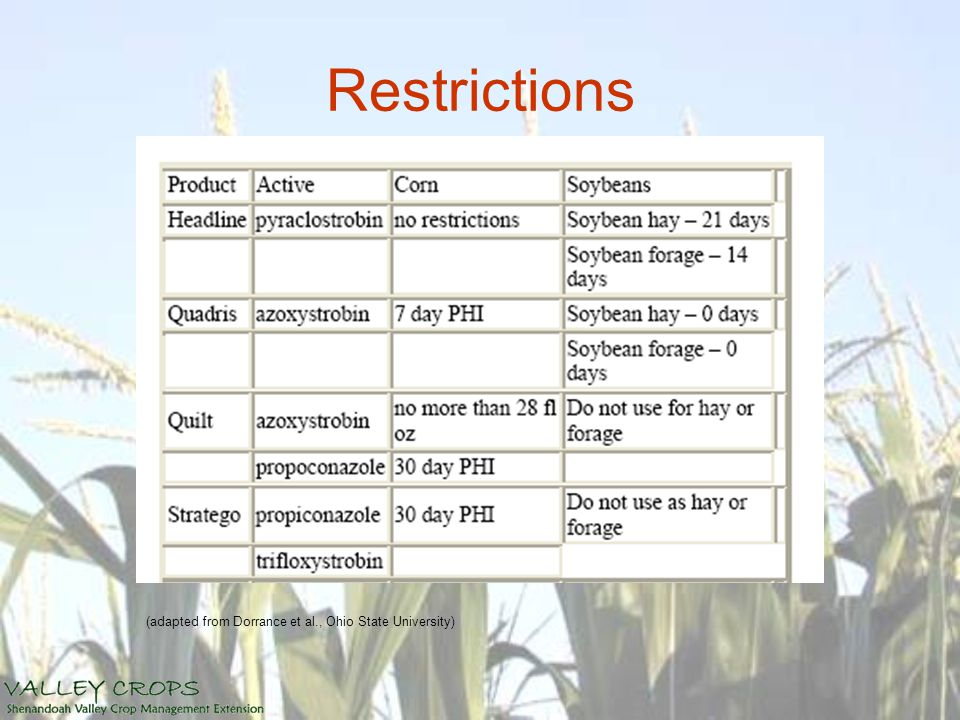 Restrictions (adapted from Dorrance et al., Ohio State University)