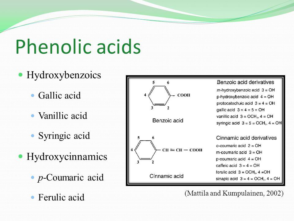 Phenolic acids Hydroxybenzoics Gallic acid Vanillic acid Syringic acid Hydroxycinnamics p-Coumaric acid Ferulic acid (Mattila and Kumpulainen, 2002)