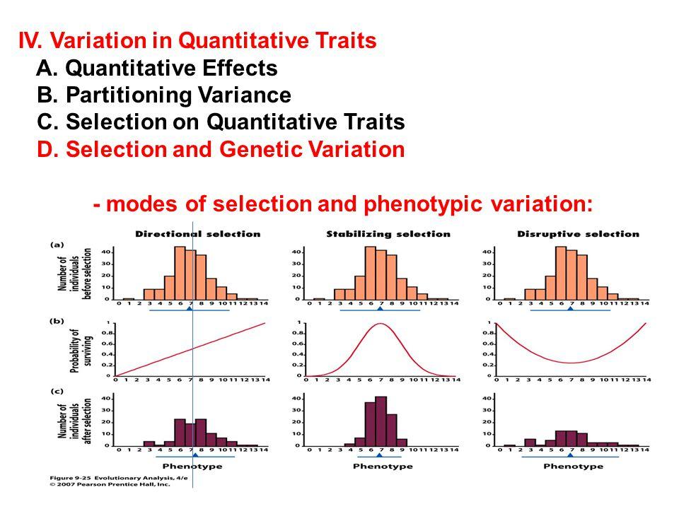 IV.Variation in Quantitative Traits A. Quantitative Effects B.