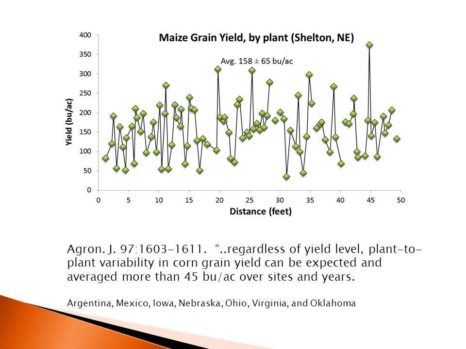 "Agron. J. 97:1603-1611. ""..regardless of yield level, plant-to- plant variability in corn grain yield can be expected and averaged more than 45 bu/ac"