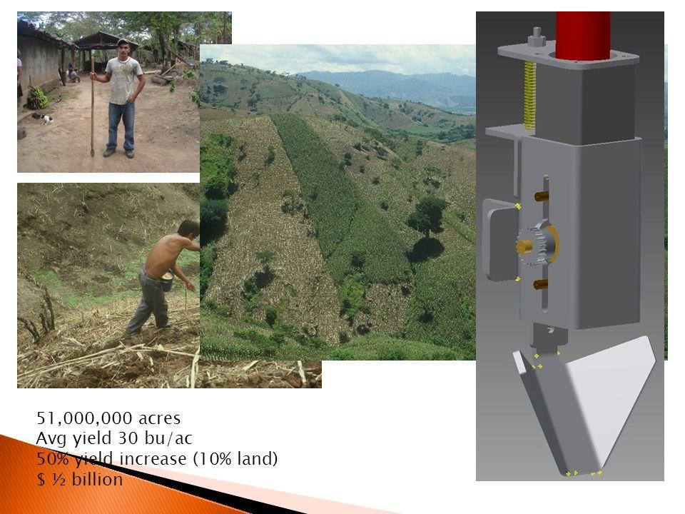 51,000,000 acres Avg yield 30 bu/ac 50% yield increase (10% land) $ ½ billion