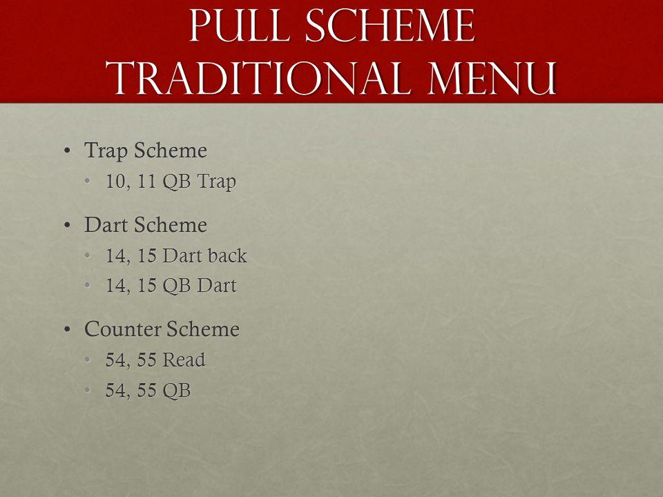 Pull Scheme Traditional Menu Trap SchemeTrap Scheme 10, 11 QB Trap10, 11 QB Trap Dart SchemeDart Scheme 14, 15 Dart back14, 15 Dart back 14, 15 QB Dart14, 15 QB Dart Counter SchemeCounter Scheme 54, 55 Read54, 55 Read 54, 55 QB54, 55 QB