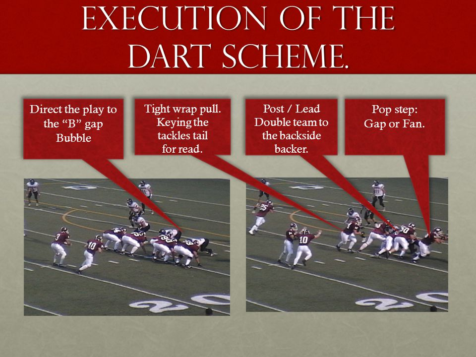 "Execution of the dart scheme. Direct the play to the ""B"" gap Bubble Tight wrap pull. Keying the tackles tail for read. Post / Lead Double team to the"