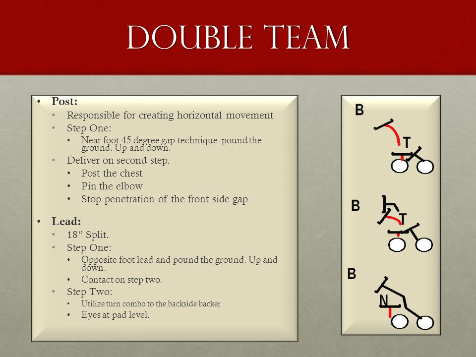 Double Team Post: Post: Responsible for creating horizontal movementResponsible for creating horizontal movement Step One:Step One: Near foot 45 degre