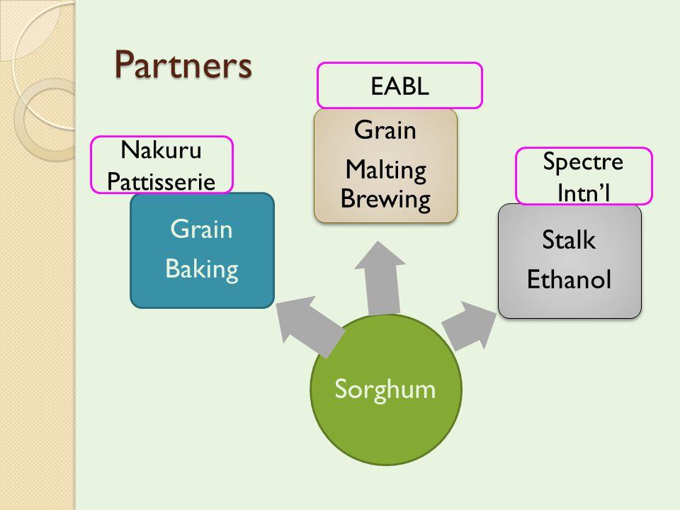 Partners Sorghum Grain Baking Grain Malting Brewing Stalk Ethanol Nakuru Pattisserie EABL Spectre Intn'l