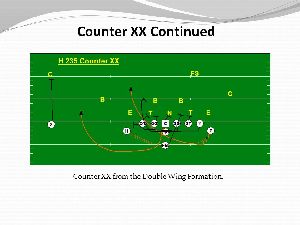 Counter XX Continued Counter XX from the Double Wing Formation.