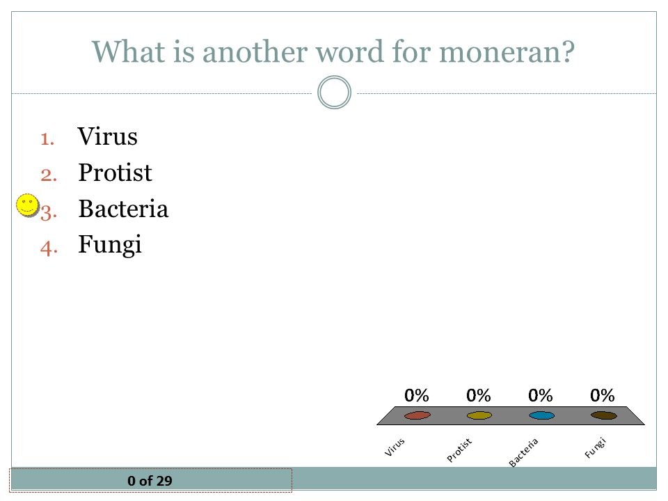 What is another word for moneran? 1. Virus 2. Protist 3. Bacteria 4. Fungi 0 of 29