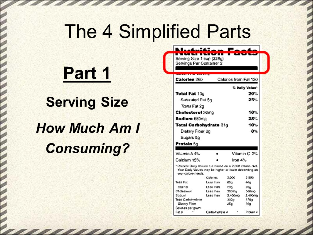 The 4 Simplified Parts Part 1 Serving Size How Much Am I Consuming?
