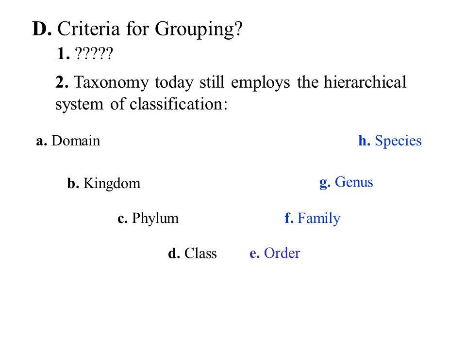 a. Domain b. Kingdom c. Phylum d. Class e. Order f. Family g. Genus h. Species D. Criteria for Grouping? 2. Taxonomy today still employs the hierarchi