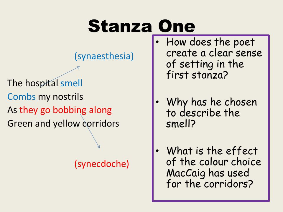 Synaesthesia Confusion of the senses.