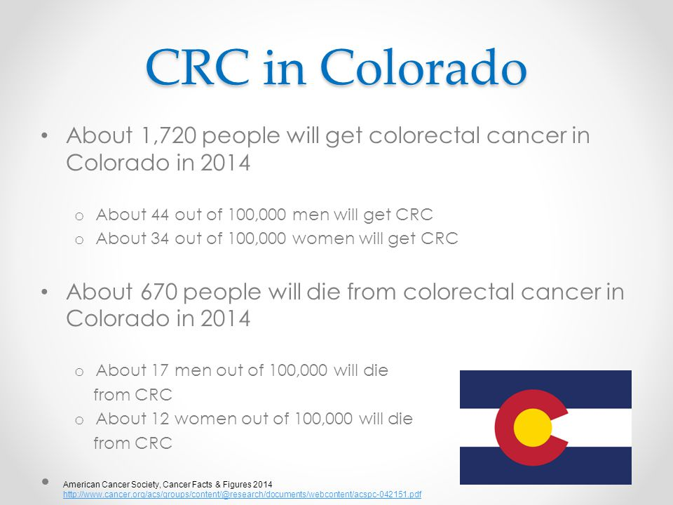 CRC in Colorado About 1,720 people will get colorectal cancer in Colorado in 2014 o About 44 out of 100,000 men will get CRC o About 34 out of 100,000 women will get CRC About 670 people will die from colorectal cancer in Colorado in 2014 o About 17 men out of 100,000 will die from CRC o About 12 women out of 100,000 will die from CRC American Cancer Society, Cancer Facts & Figures 2014 http://www.cancer.org/acs/groups/content/@research/documents/webcontent/acspc-042151.pdf