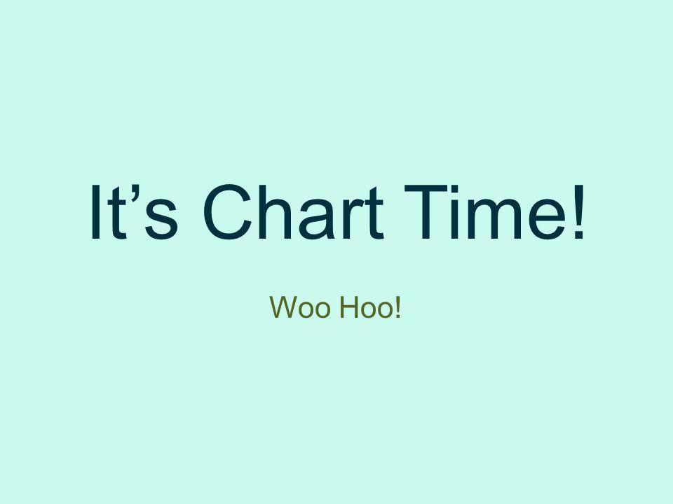 It's Chart Time! Woo Hoo!