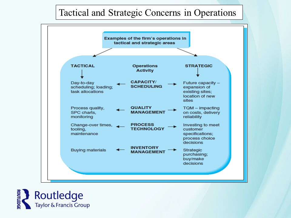 Tactical and Strategic Concerns in Operations