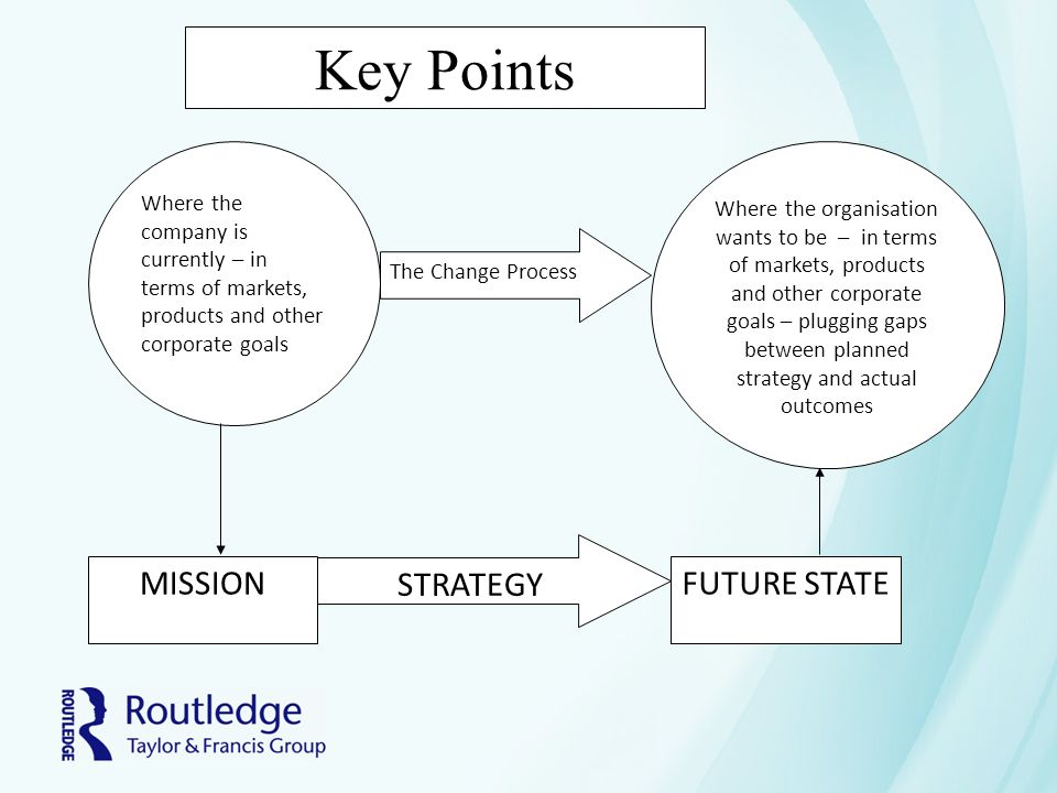 A simplified process of strategy (from Brown et al 2001)