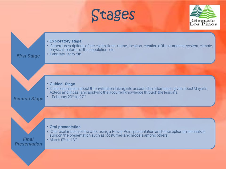Stages First Stage Exploratory stage General descriptions of the civilizations: name, location, creation of the numerical system, climate, physical features of the population, etc.
