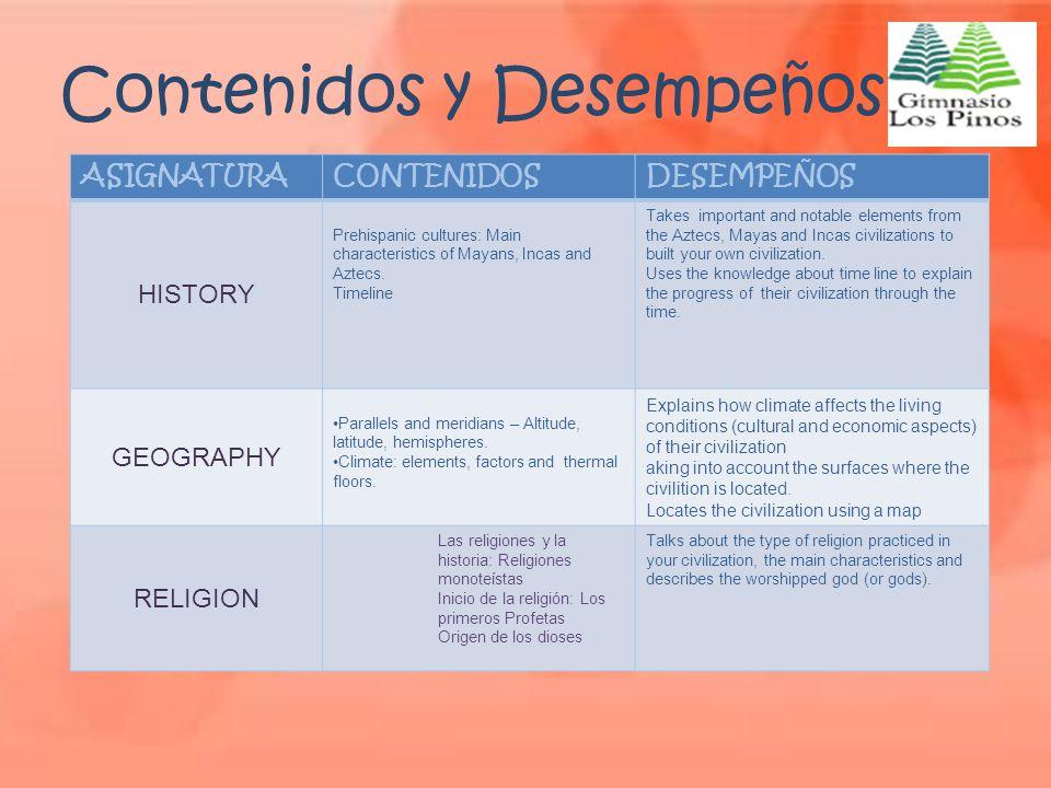 Contenidos y Desempeños ASIGNATURACONTENIDOSDESEMPEÑOS HISTORY Prehispanic cultures: Main characteristics of Mayans, Incas and Aztecs.